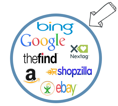 Import dropship product feeds to Google, Bing, Thefind, Pronto, Amazon, Shopzilla, eBay turbolister, and more
